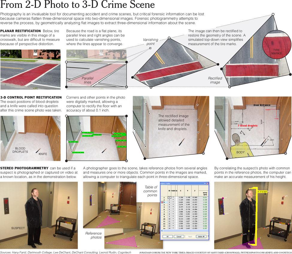 NYT-ForensicPhotogrammetry